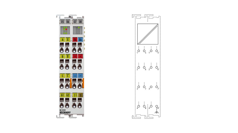 KL5101 | Incremental encoder interface