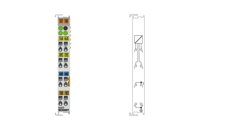 KL6031 | Serielle Schnittstelle RS232