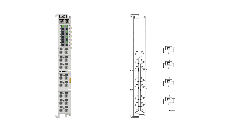 KL6224 | IO-Link master