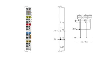 KL6581 | EnOcean master terminal