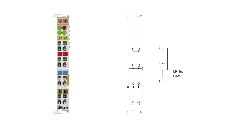 KL6771 | MP-Bus master terminal