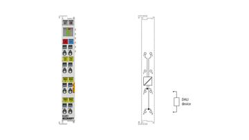 KL6821 | DALI/DALI 2 multi-master and power supply terminal
