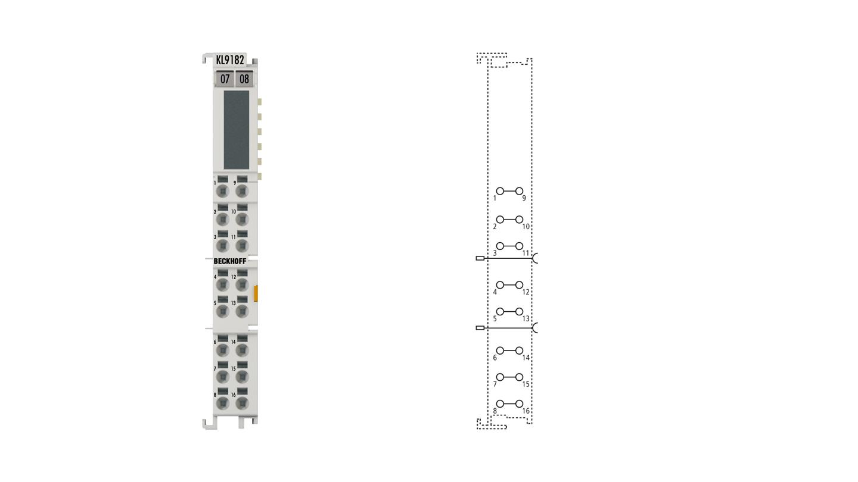 KL9182 | Potential distribution terminal, 2 x 8 potentials