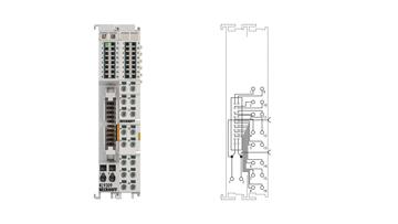 KL9309 | Adapter terminal for manual operating modules