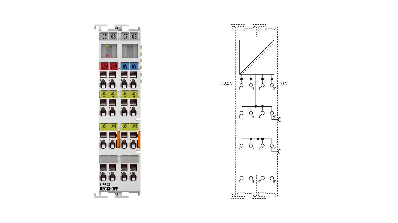 KL9528 | AS-Interface-Netzteilklemme 24 V DC/30 V DC, 1,25 A
