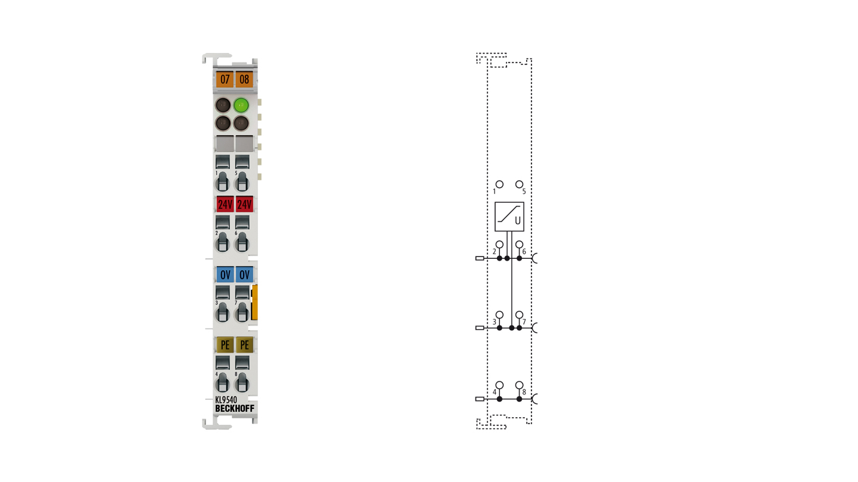 KL9540 | System terminal, surge filter field supply
