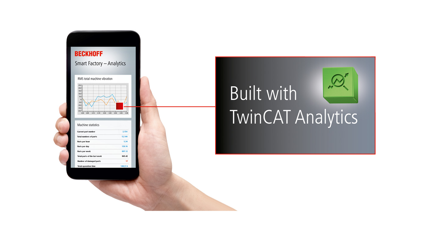 TE3500 | TwinCAT 3 Analytics Workbench